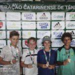 Atletas ADK Tennis